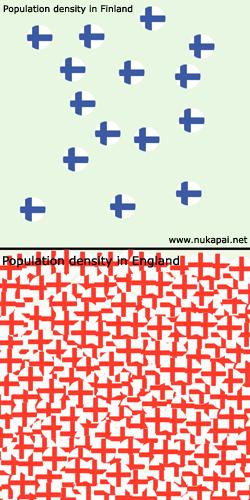 Population_density_finland_england